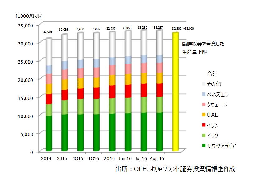 opec20161012-01