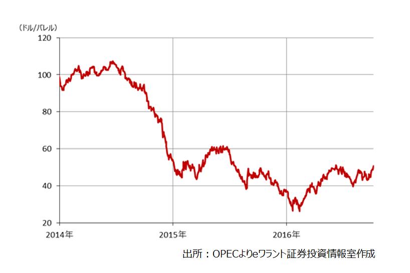 opec20161012-02