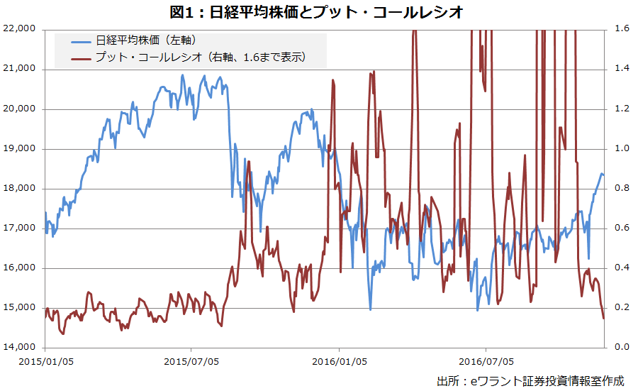 20161129-1
