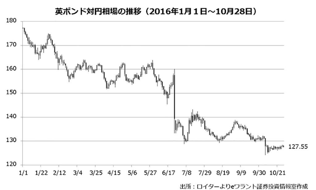 infure20161101-2