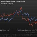 KDDI(9433)株のeワラント取引戦略