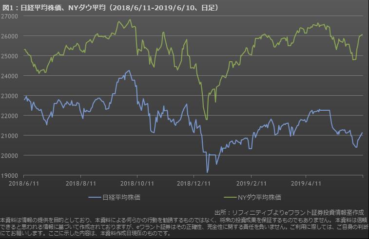 株価 パロアルト ネットワーク ス