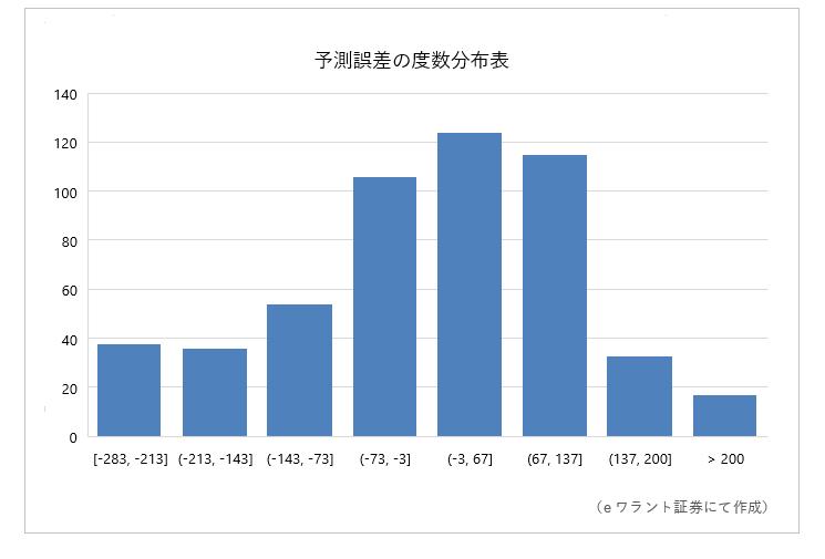 株価 帝 国際 掲示板 開発 石油 石
